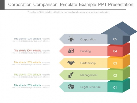 Corporation Comparison Template Example Ppt Presentation