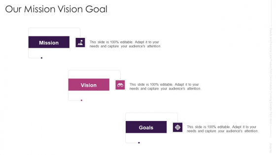 Cosmetic And Self Care Merchandise Investor Funding Elevator Pitch Deck Our Mission Vision Goal Rules PDF