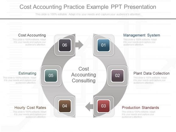 Cost Accounting Practice Example Ppt Presentation