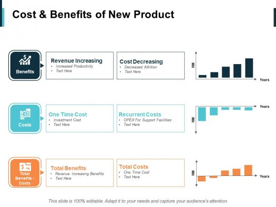 Cost And Benefits Of New Product Ppt PowerPoint Presentation Inspiration Diagrams