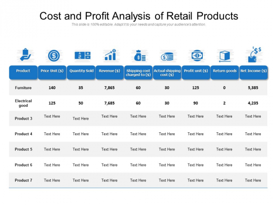 Cost And Profit Analysis Of Retail Products Ppt PowerPoint Presentation File Summary PDF