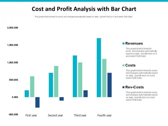 Cost And Profit Analysis With Bar Chart Ppt PowerPoint Presentation Gallery Grid PDF