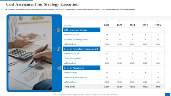 Cost Assessment For Strategy Execution Information PDF