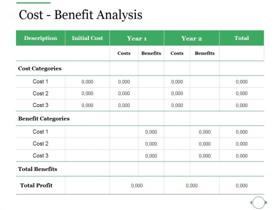 Cost Benefit Analysis Ppt PowerPoint Presentation Ideas Graphic Images