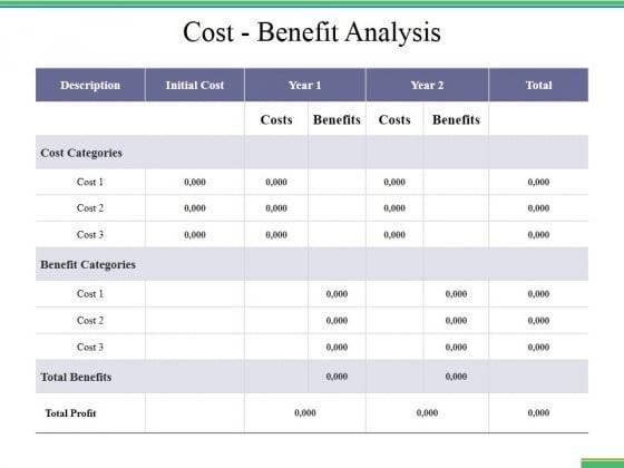 Cost Benefit Analysis Ppt PowerPoint Presentation Summary Portfolio