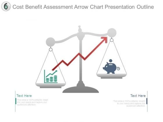 Cost Benefit Assessment Arrow Chart Presentation Outline