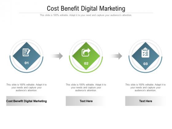 Cost Benefit Digital Marketing Ppt PowerPoint Presentation Model Grid Cpb Pdf