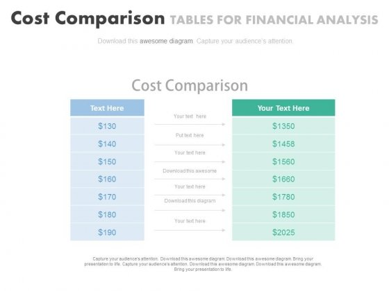 Cost Comparison Table Chart Powerpoint Slides