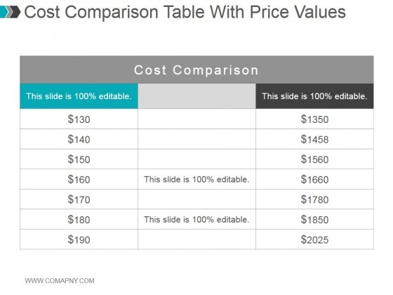 Cost Comparison Table With Price Values Ppt PowerPoint Presentation Graphics