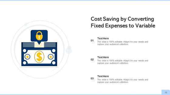 Cost_Cutting_Organization_Manufacturers_Ppt_PowerPoint_Presentation_Complete_Deck_With_Slides_Slide_10