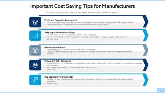 Cost_Cutting_Organization_Manufacturers_Ppt_PowerPoint_Presentation_Complete_Deck_With_Slides_Slide_5