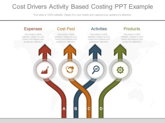 Cost Drivers Activity Based Costing Ppt Example