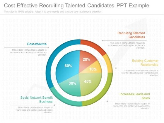 Cost Effective Recruiting Talented Candidates Ppt Example