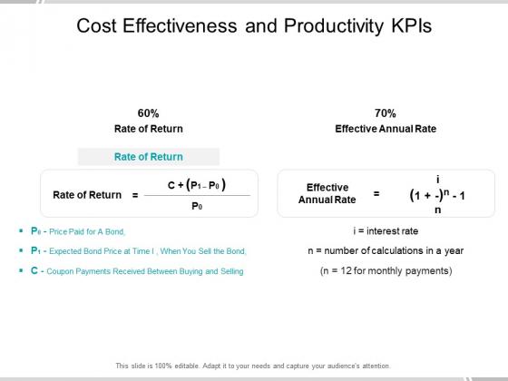 Cost Effectiveness And Productivity Kpis Ppt Powerpoint Presentation Portfolio Demonstration
