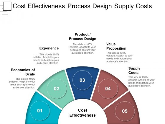 Cost Effectiveness Process Design Supply Cost Ppt PowerPoint Presentation Outline Show