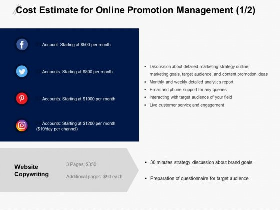 Cost Estimate For Online Promotion Management Soical Ppt PowerPoint Presentation Layouts Diagrams