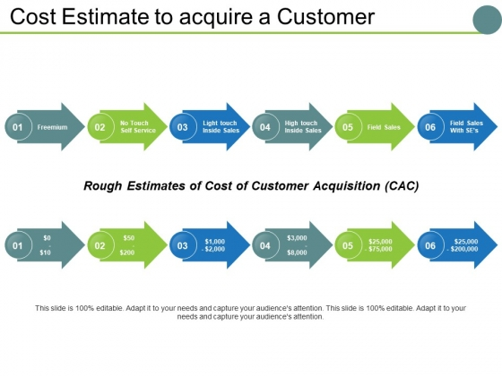 Cost Estimate To Acquire A Customer Ppt PowerPoint Presentation Pictures Maker