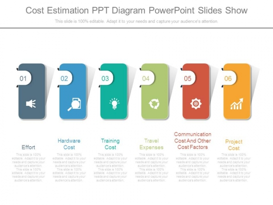 cost estimation ppt diagram powerpoint slides show powerpoint