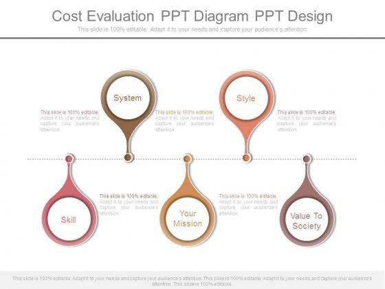 Cost Evaluation Ppt Diagram Ppt Design
