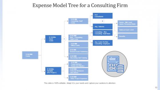 Cost_Framework_Organization_Marketing_Ppt_PowerPoint_Presentation_Complete_Deck_With_Slides_Slide_10