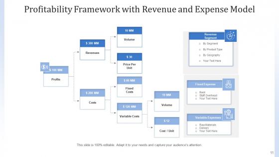 Cost_Framework_Organization_Marketing_Ppt_PowerPoint_Presentation_Complete_Deck_With_Slides_Slide_11