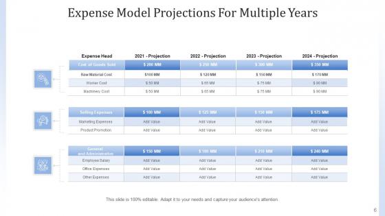 Cost_Framework_Organization_Marketing_Ppt_PowerPoint_Presentation_Complete_Deck_With_Slides_Slide_6