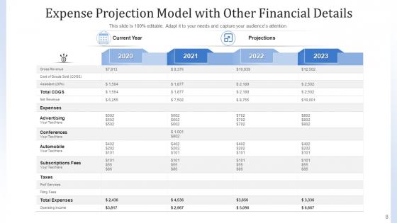 Cost_Framework_Organization_Marketing_Ppt_PowerPoint_Presentation_Complete_Deck_With_Slides_Slide_8