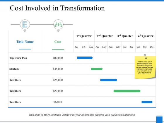 Cost Involved In Transformation Ppt PowerPoint Presentation Inspiration Slide