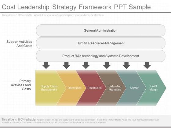 Cost Leadership Strategy Framework Ppt Sample