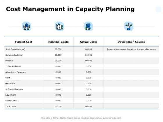 Cost Management In Capacity Planning Ppt PowerPoint Presentation Inspiration Clipart Images
