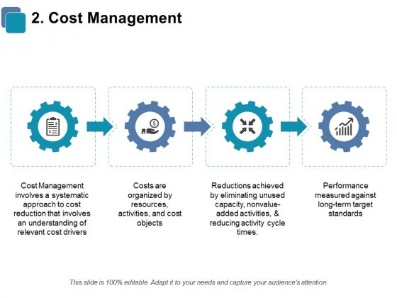 Cost Management Ppt PowerPoint Presentation File Graphics Pictures