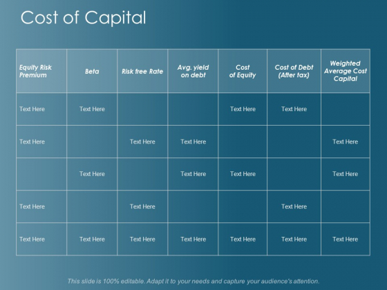 Cost Of Capital Ppt Powerpoint Presentation Model Background Image