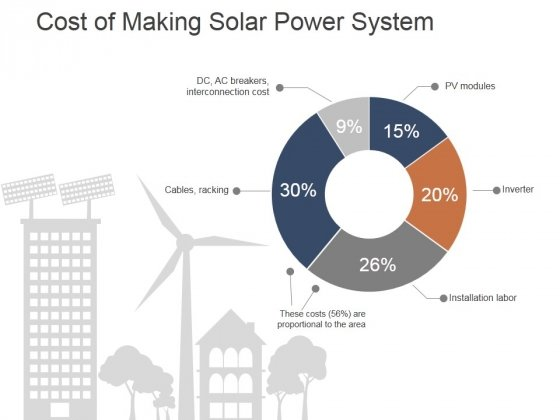 Cost Of Making Solar Power System Ppt PowerPoint Presentation Summary Format Ideas