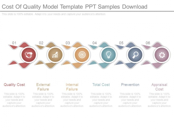 Cost Of Quality Model Template Ppt Samples Download - PowerPoint ...