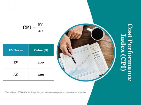 Cost Performance Index Cpi Ppt PowerPoint Presentation Summary Graphics
