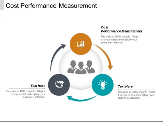 Cost Performance Measurement Ppt PowerPoint Presentation Model Outfit Cpb