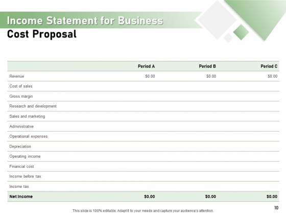 Cost_Savings_Proposal_To_A_Company_Ppt_PowerPoint_Presentation_Complete_Deck_With_Slides_Slide_10
