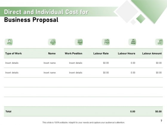 Cost_Savings_Proposal_To_A_Company_Ppt_PowerPoint_Presentation_Complete_Deck_With_Slides_Slide_7