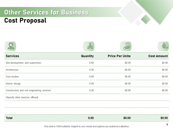 Cost_Savings_Proposal_To_A_Company_Ppt_PowerPoint_Presentation_Complete_Deck_With_Slides_Slide_9