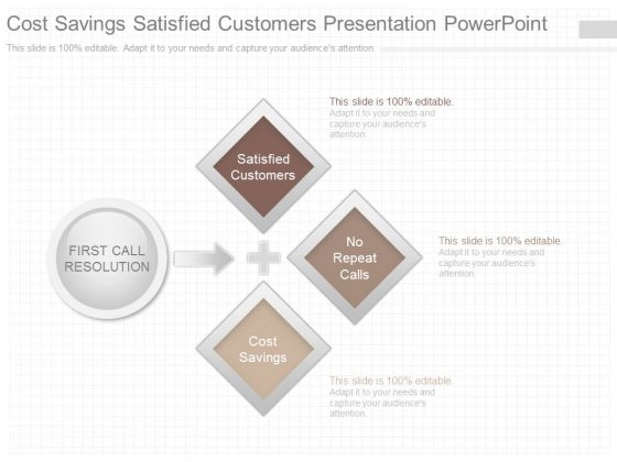 Cost Savings Satisfied Customers Presentation Powerpoint