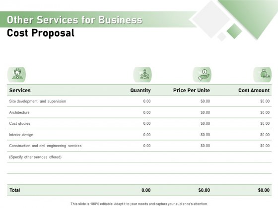 Cost Savings To A Company Other Services For Business Cost Proposal Formats PDF