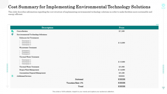 Cost Summary For Implementing Environmental Technology Solutions Background PDF
