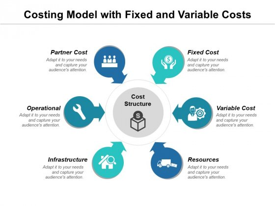 Costing Model With Fixed And Variable Costs Ppt PowerPoint Presentation File Shapes PDF