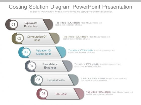 Costing Solution Diagram Powerpoint Presentation