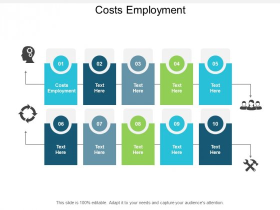 Costs Employment Ppt Powerpoint Presentation Layouts Images Cpb