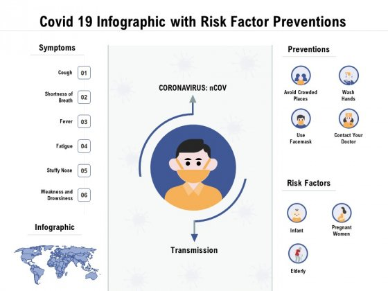 Covid 19 Infographic With Risk Factor Preventions Ppt PowerPoint Presentation Gallery Picture PDF
