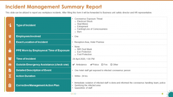 Covid 19 Risk Mitigation Measures On Live Sports Incident Management Summary Report Infographics PDF