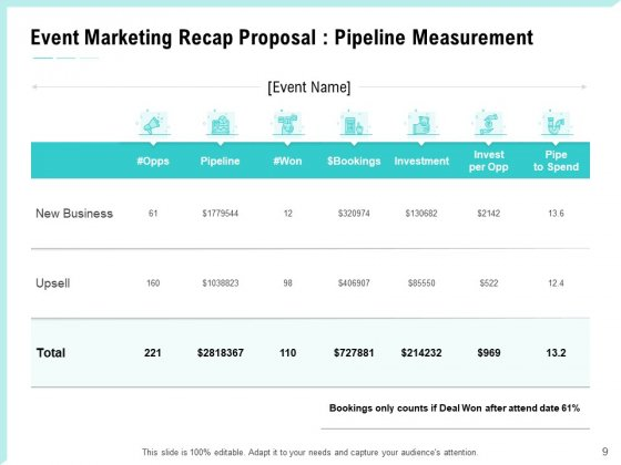 Craft_The_Perfect_Event_Proposal_Ppt_PowerPoint_Presentation_Complete_Deck_With_Slides_Slide_9