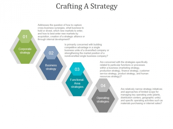 Crafting A Strategy Ppt PowerPoint Presentation Example File