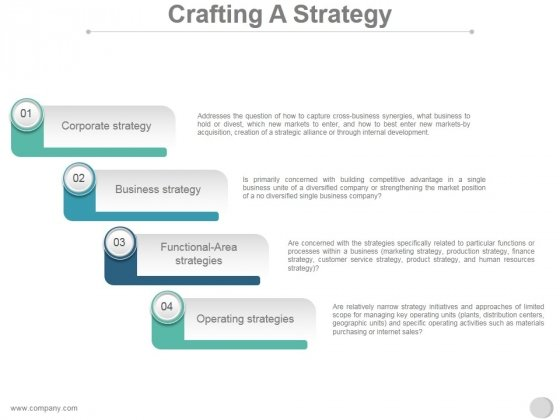 Crafting A Strategy Ppt PowerPoint Presentation Examples